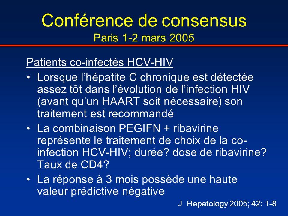 Conférence de consensus Paris 1-2 mars 2005 Patients co-infectés HCV-HIV Lorsque lhépatite C chronique est détectée assez tôt dans lévolution de linfe