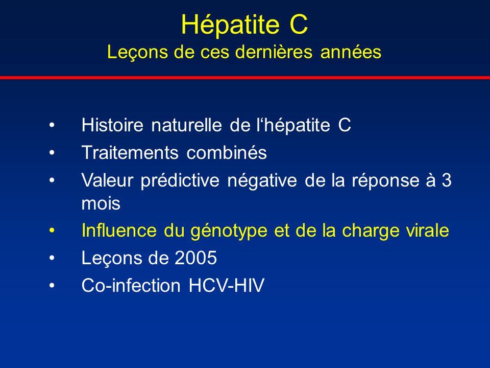 Hépatite C Leçons de ces dernières années Histoire naturelle de lhépatite C Traitements combinés Valeur prédictive négative de la réponse à 3 mois Inf