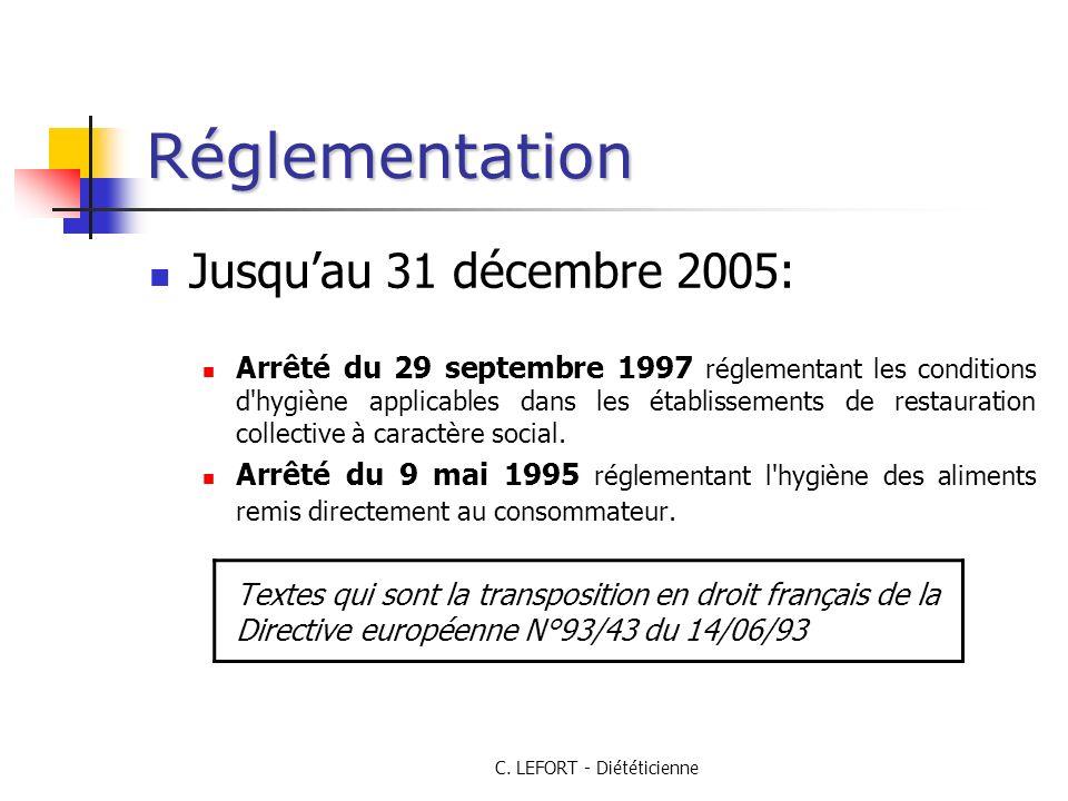 C. LEFORT - Diététicienne Réglementation Jusquau 31 décembre 2005: Arrêté du 29 septembre 1997 réglementant les conditions d'hygiène applicables dans
