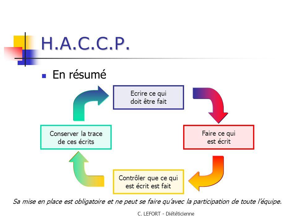 C.LEFORT - Diététicienne H.A.C.C.P.