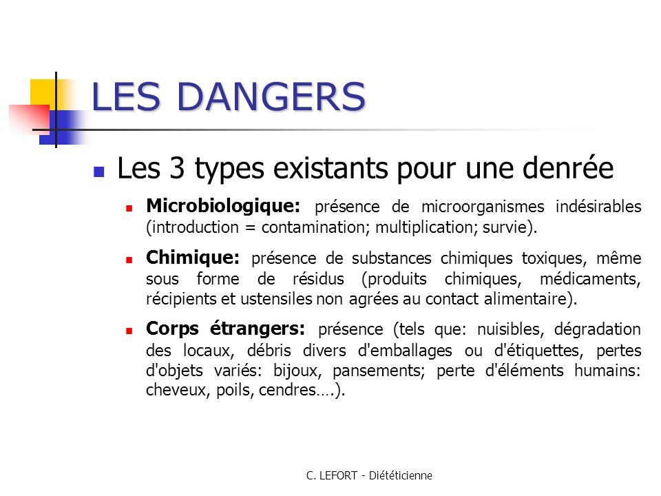 C. LEFORT - Diététicienne LES DANGERS Les 3 types existants pour une denrée Microbiologique: présence de microorganismes indésirables (introduction =