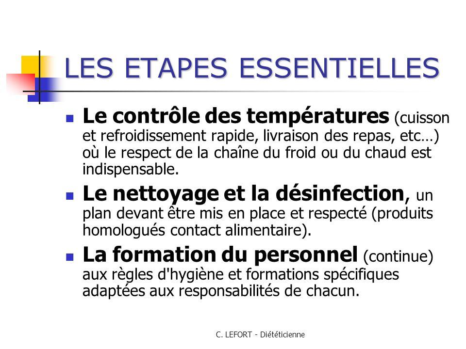 C. LEFORT - Diététicienne LES ETAPES ESSENTIELLES Le contrôle des températures (cuisson et refroidissement rapide, livraison des repas, etc…) où le re
