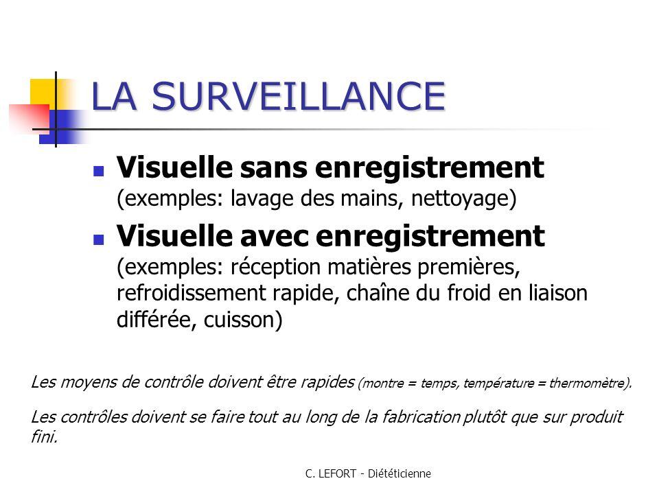 C. LEFORT - Diététicienne LA SURVEILLANCE Visuelle sans enregistrement (exemples: lavage des mains, nettoyage) Visuelle avec enregistrement (exemples: