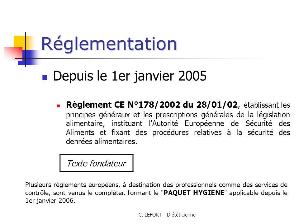 C. LEFORT - Diététicienne Réglementation Depuis le 1er janvier 2005 Règlement CE N°178/2002 du 28/01/02, établissant les principes généraux et les pre
