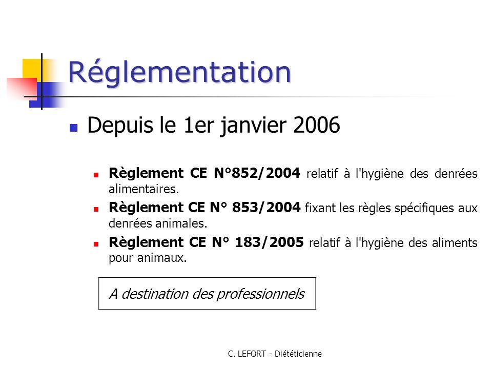 C. LEFORT - Diététicienne Réglementation Depuis le 1er janvier 2006 Règlement CE N°852/2004 relatif à l'hygiène des denrées alimentaires. Règlement CE