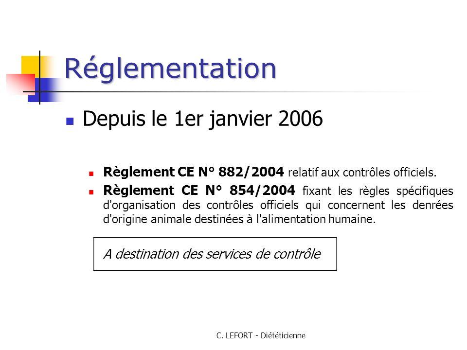C. LEFORT - Diététicienne Réglementation Depuis le 1er janvier 2006 Règlement CE N° 882/2004 relatif aux contrôles officiels. Règlement CE N° 854/2004
