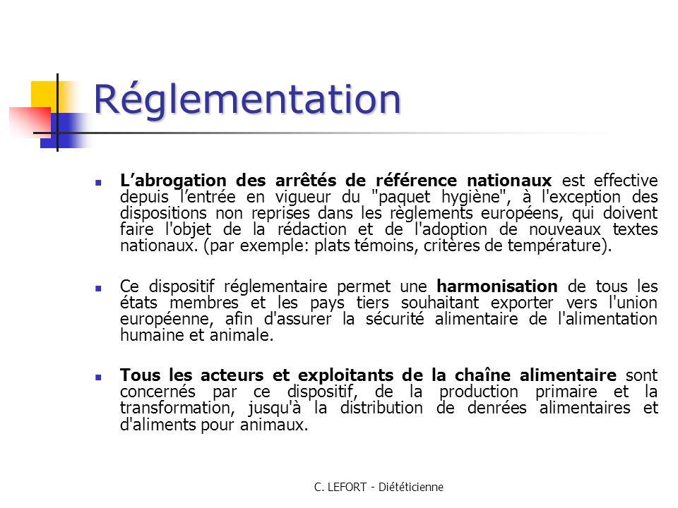 C. LEFORT - Diététicienne Réglementation Labrogation des arrêtés de référence nationaux est effective depuis lentrée en vigueur du