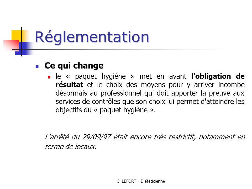 C. LEFORT - Diététicienne Réglementation Ce qui change le « paquet hygiène » met en avant l'obligation de résultat et le choix des moyens pour y arriv