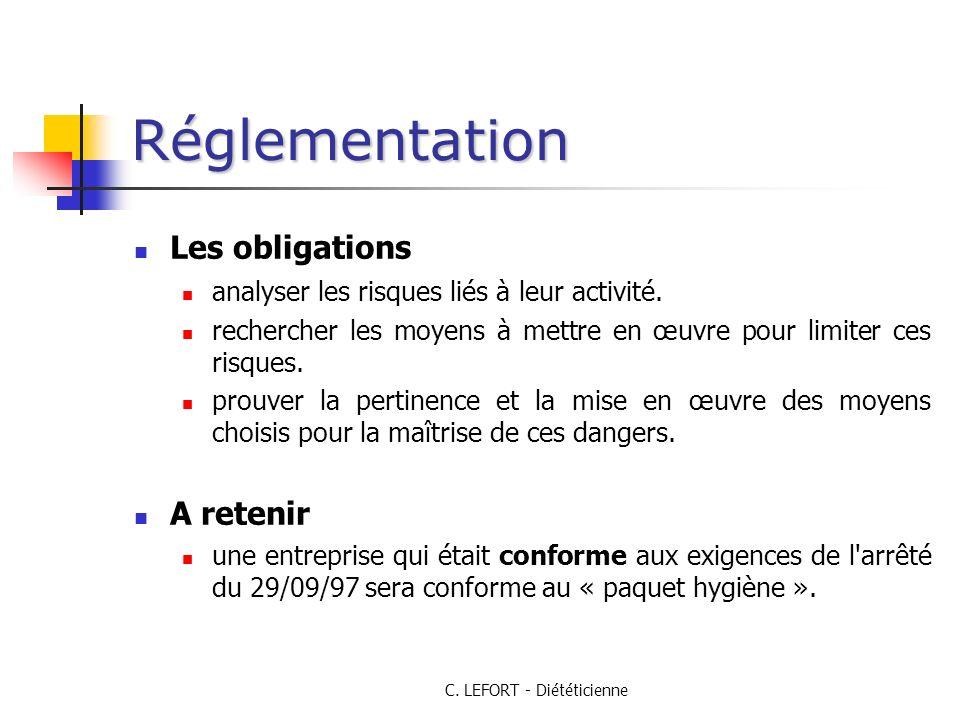 C.LEFORT - Diététicienne Réglementation Les obligations analyser les risques liés à leur activité.