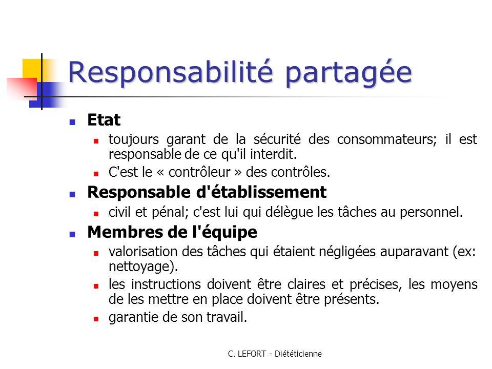 C. LEFORT - Diététicienne Responsabilité partagée Etat toujours garant de la sécurité des consommateurs; il est responsable de ce qu'il interdit. C'es