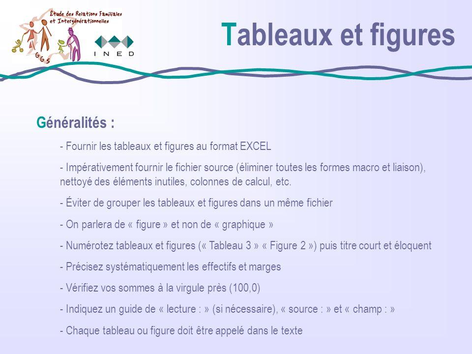Tableaux et figures Généralités : - Fournir les tableaux et figures au format EXCEL - Impérativement fournir le fichier source (éliminer toutes les formes macro et liaison), nettoyé des éléments inutiles, colonnes de calcul, etc.
