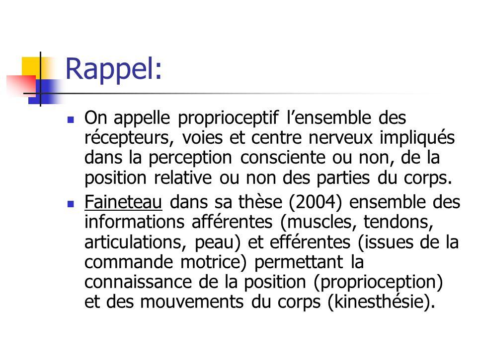 Rappel: On appelle proprioceptif lensemble des récepteurs, voies et centre nerveux impliqués dans la perception consciente ou non, de la position rela