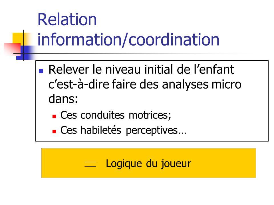 Relation information/coordination Relever le niveau initial de lenfant cest-à-dire faire des analyses micro dans: Ces conduites motrices; Ces habileté