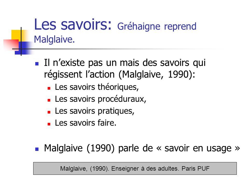 Les savoirs: Gréhaigne reprend Malglaive. Il nexiste pas un mais des savoirs qui régissent laction (Malglaive, 1990): Les savoirs théoriques, Les savo