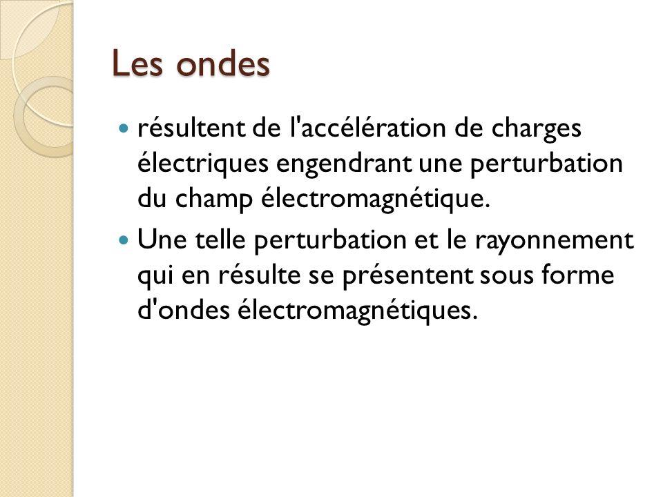 Les ondes résultent de l accélération de charges électriques engendrant une perturbation du champ électromagnétique.
