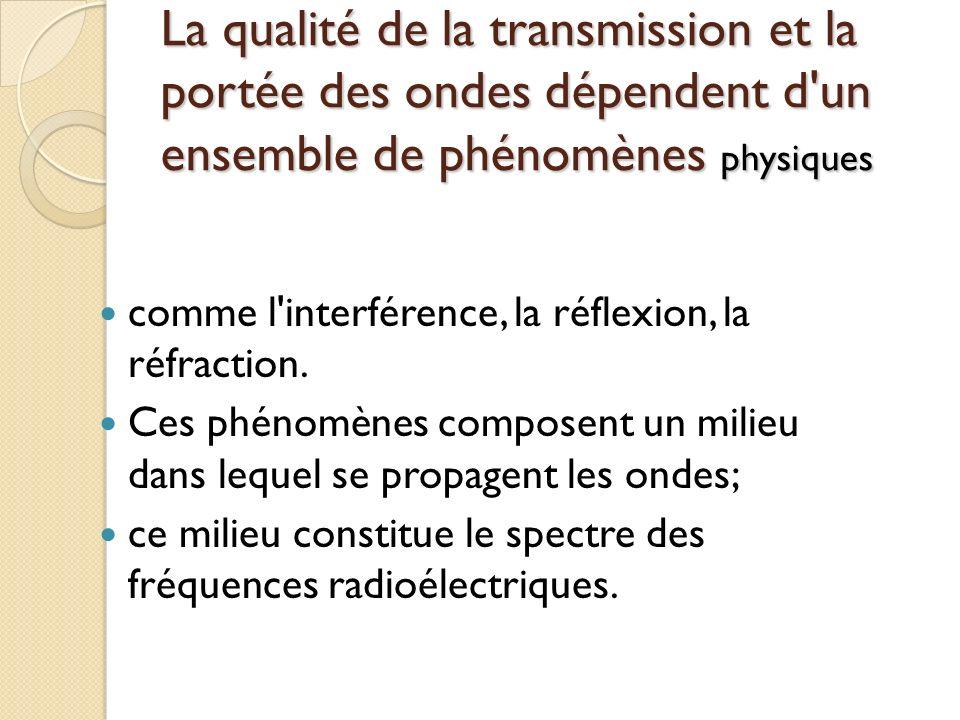 La qualité de la transmission et la portée des ondes dépendent d un ensemble de phénomènes physiques comme l interférence, la réflexion, la réfraction.