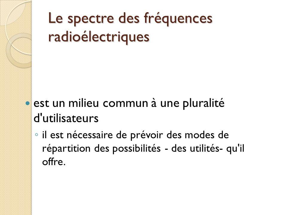 Le spectre des fréquences radioélectriques est un milieu commun à une pluralité d utilisateurs il est nécessaire de prévoir des modes de répartition des possibilités - des utilités- qu il offre.