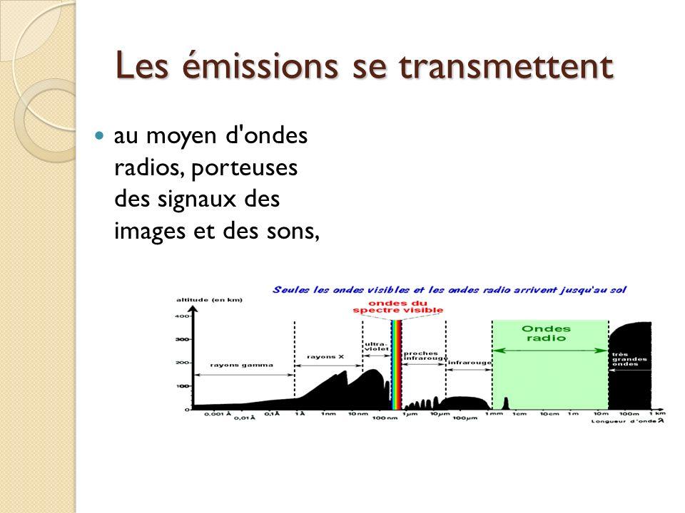 Les émissions se transmettent au moyen d ondes radios, porteuses des signaux des images et des sons,