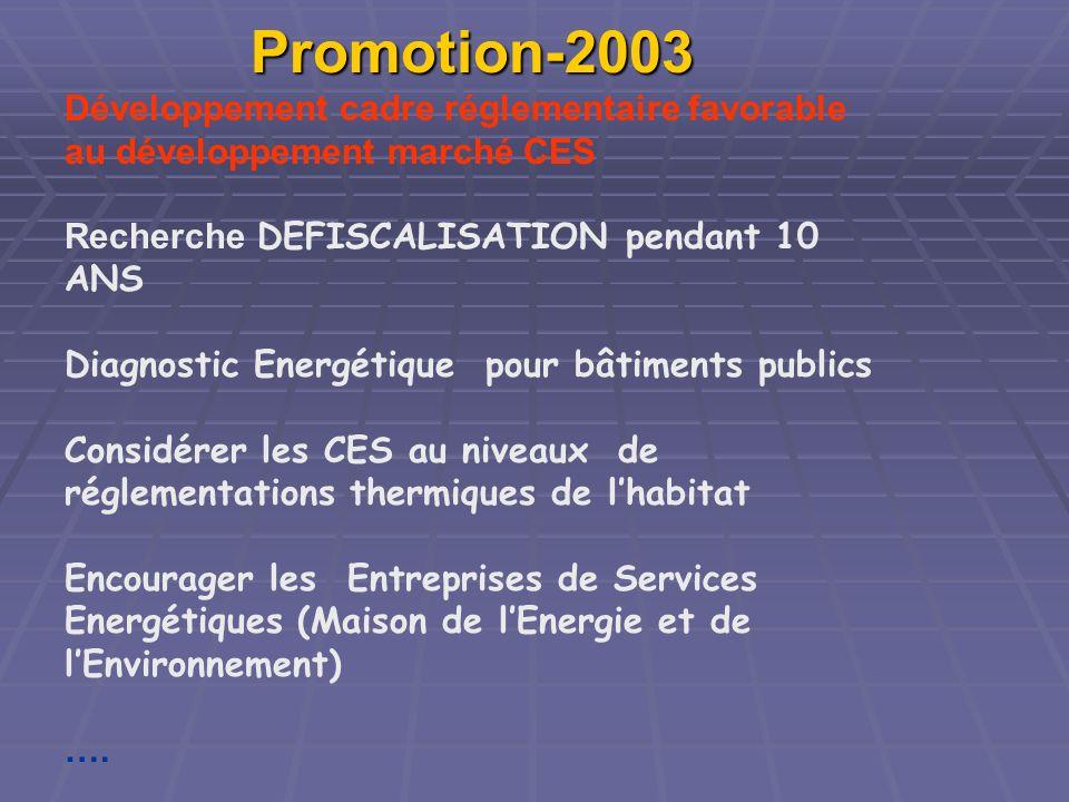 Promotion-2003 Développement cadre réglementaire favorable au développement marché CES Recherche DEFISCALISATION pendant 10 ANS Diagnostic Energétique