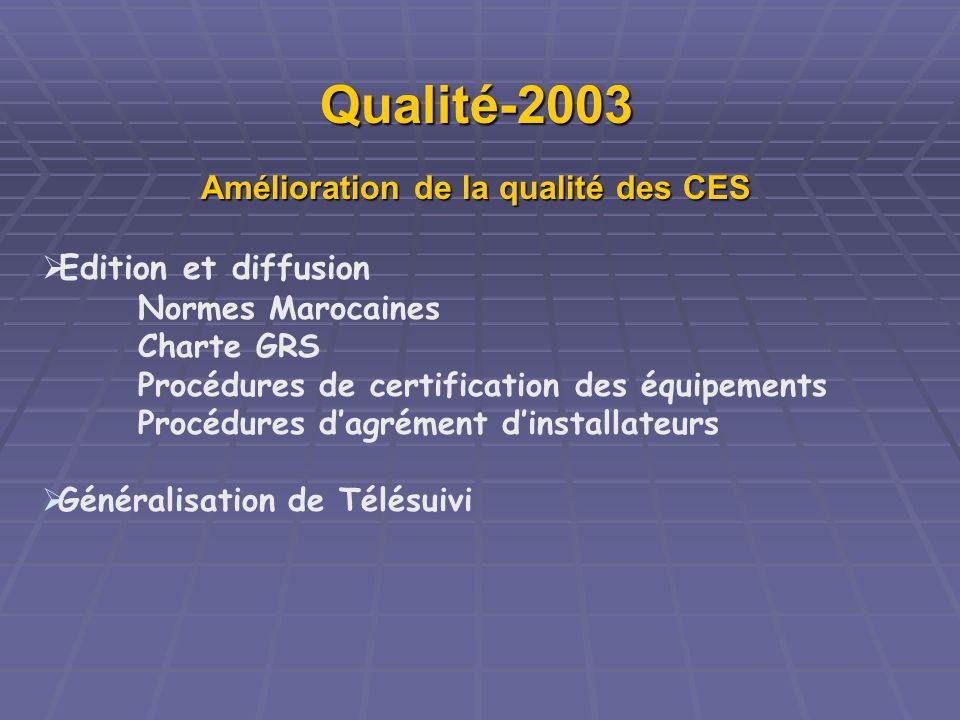 Qualité-2003 Amélioration de la qualité des CES Edition et diffusion N ormes Marocaines Charte GRS Procédures de certification des équipements Procédu