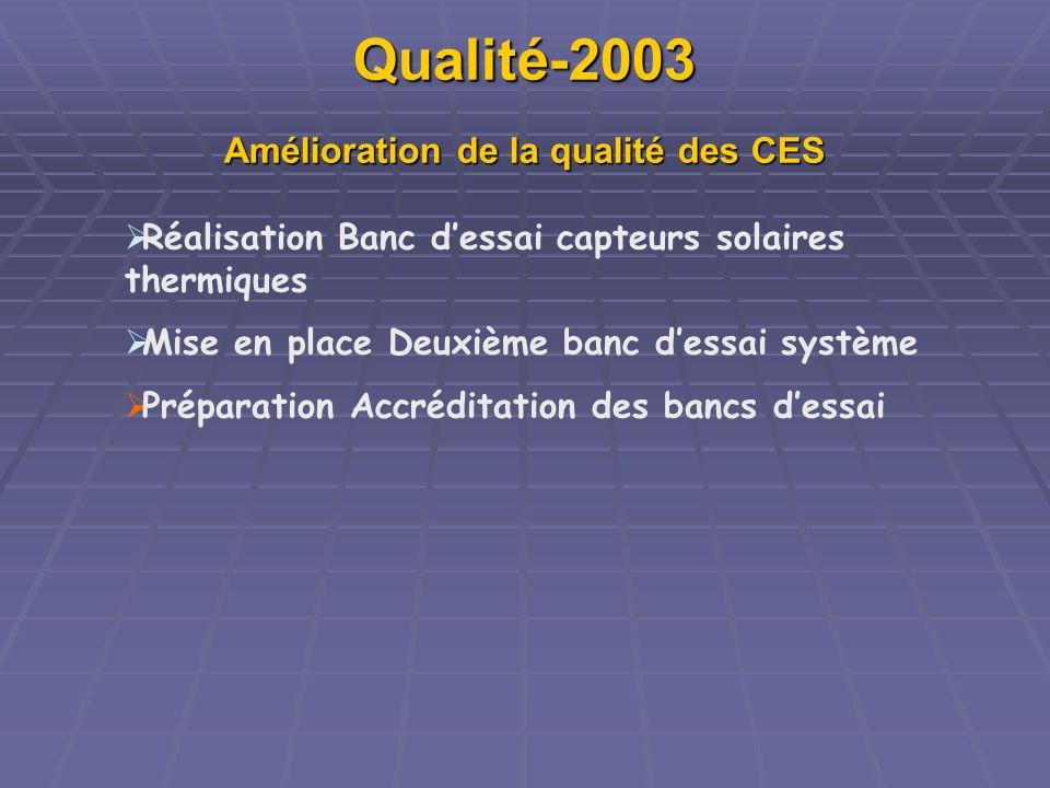 Qualité-2003 Amélioration de la qualité des CES Réalisation Banc dessai capteurs solaires thermiques Mise en place Deuxième banc dessai système Prépar