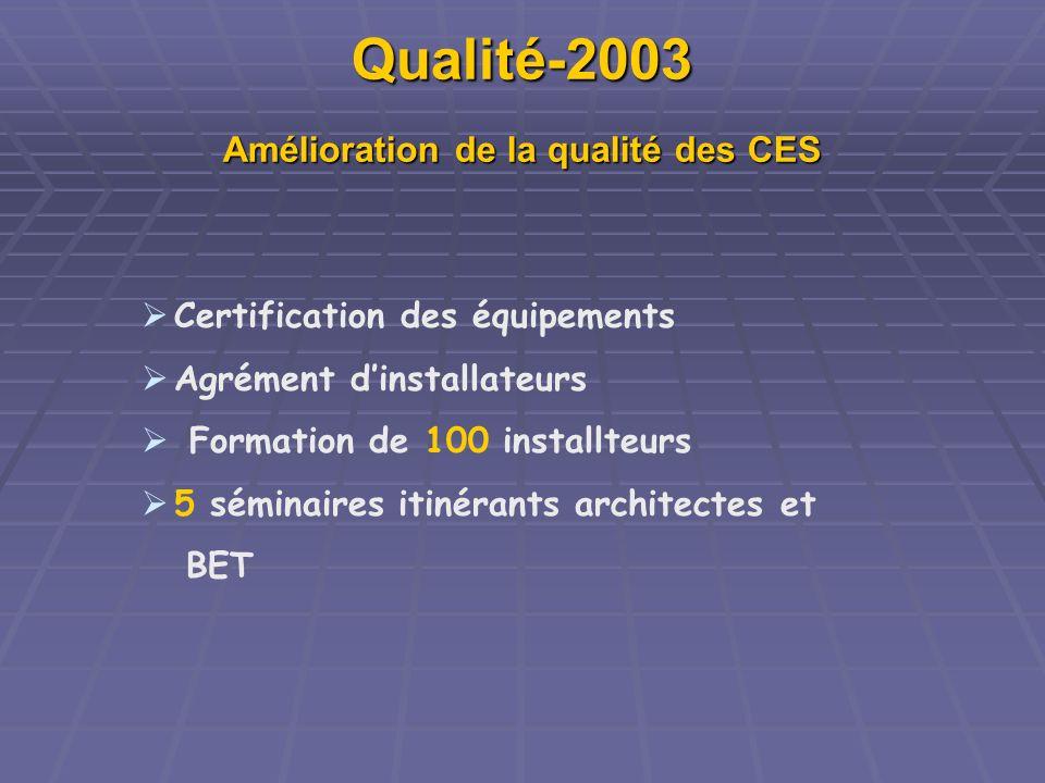 Certification des équipements Agrément dinstallateurs Formation de 100 installteurs 5 séminaires itinérants architectes et BET Qualité-2003 Améliorati