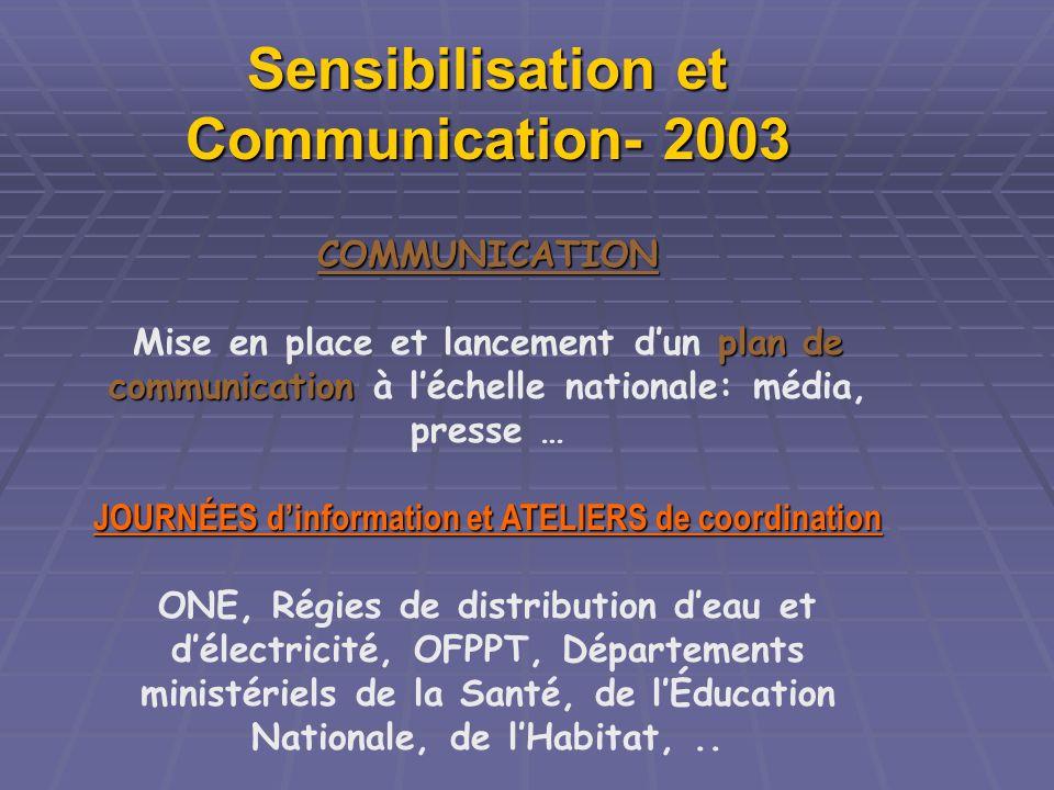 Sensibilisation et Communication- 2003 COMMUNICATION plan de communication Mise en place et lancement dun plan de communication à léchelle nationale: