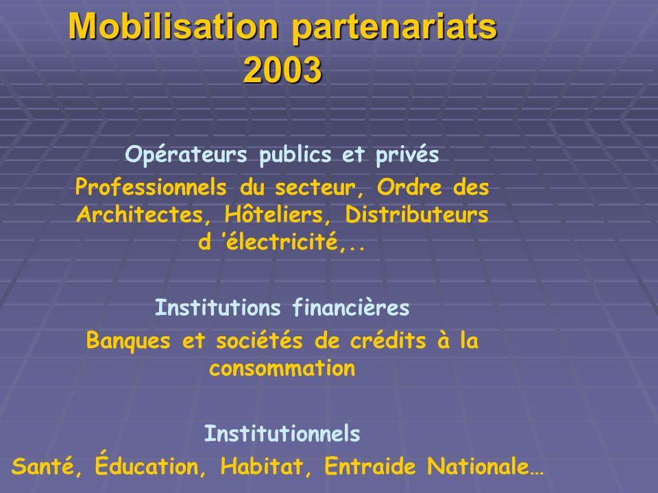 Mobilisation partenariats 2003 Opérateurs publics et privés Professionnels du secteur, Ordre des Architectes, Hôteliers, Distributeurs d électricité,.