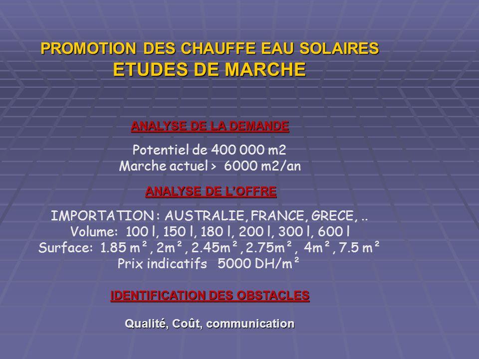 PROMOTION DES CHAUFFE EAU SOLAIRES ETUDES DE MARCHE ANALYSE DE LA DEMANDE ANALYSE DE LA DEMANDE Potentiel de 400 000 m2 Marche actuel > 6000 m2/an ANA