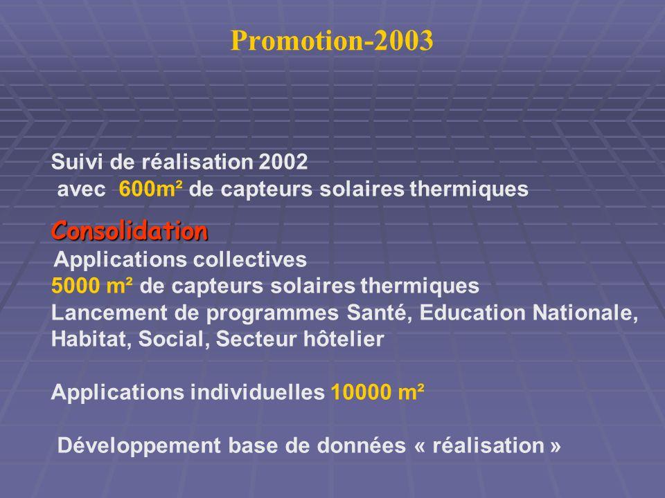 Promotion-2003 Suivi de réalisation 2002 avec 600m² de capteurs solaires thermiquesConsolidation Applications collectives 5000 m² de capteurs solaires