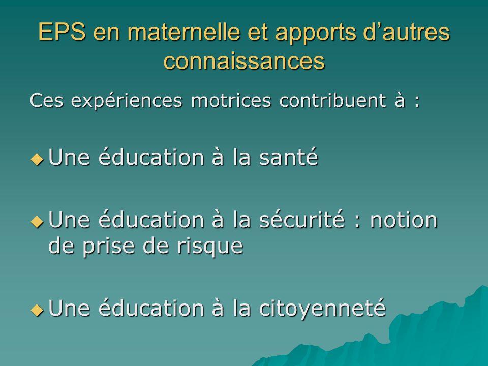 EPS en maternelle et apports dautres connaissances Ces expériences motrices contribuent à : Une éducation à la santé Une éducation à la santé Une éducation à la sécurité : notion de prise de risque Une éducation à la sécurité : notion de prise de risque Une éducation à la citoyenneté Une éducation à la citoyenneté