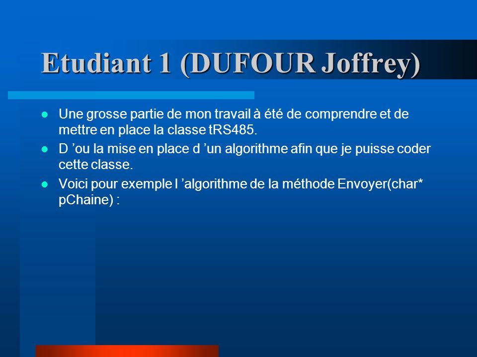 Etudiant 1 (DUFOUR Joffrey) Une grosse partie de mon travail à été de comprendre et de mettre en place la classe tRS485.