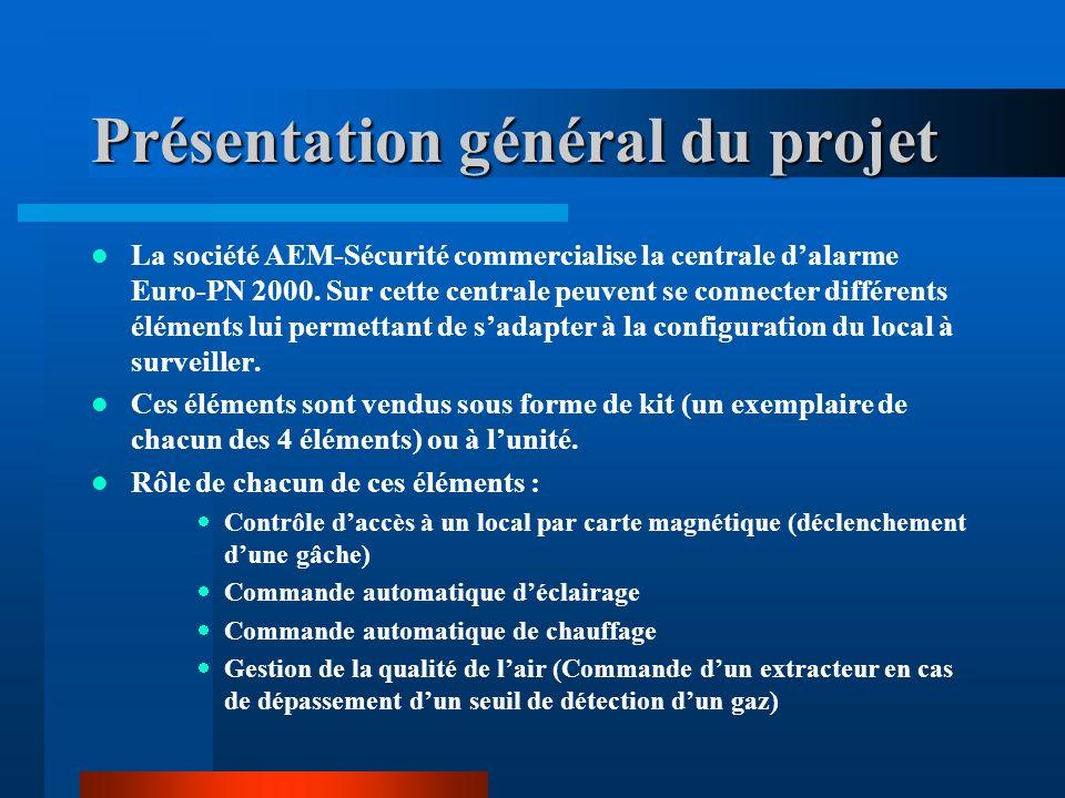 Présentation général du projet La société AEM-Sécurité commercialise la centrale dalarme Euro-PN 2000.