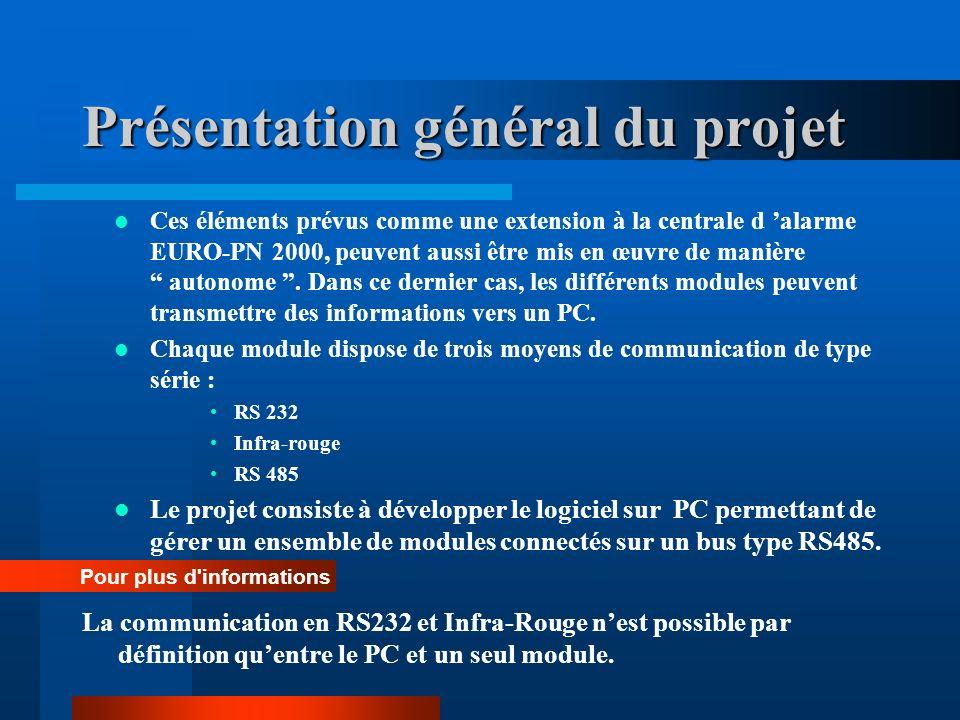 Présentation général du projet Ces éléments prévus comme une extension à la centrale d alarme EURO-PN 2000, peuvent aussi être mis en œuvre de manière autonome.