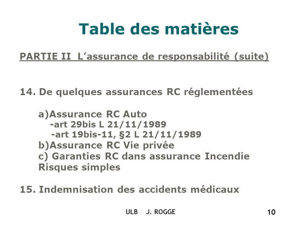 ULB J. ROGGE 10 Table des matières PARTIE II Lassurance de responsabilité (suite) 14. De quelques assurances RC réglementées a)Assurance RC Auto -art