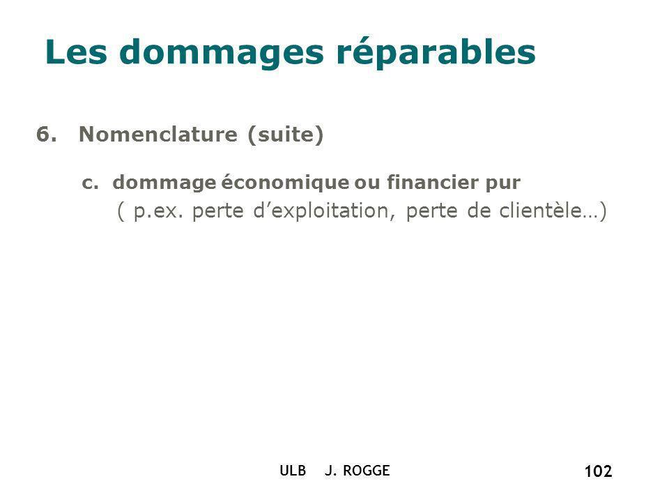ULB J. ROGGE 102 Les dommages réparables 6. Nomenclature (suite) c. dommage économique ou financier pur ( p.ex. perte dexploitation, perte de clientèl