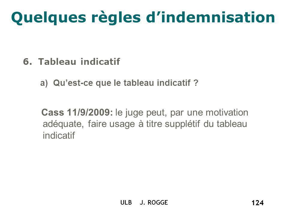 124 ULB J. ROGGE 124 Quelques règles dindemnisation 6. Tableau indicatif a) Quest-ce que le tableau indicatif ? Cass 11/9/2009: le juge peut, par une