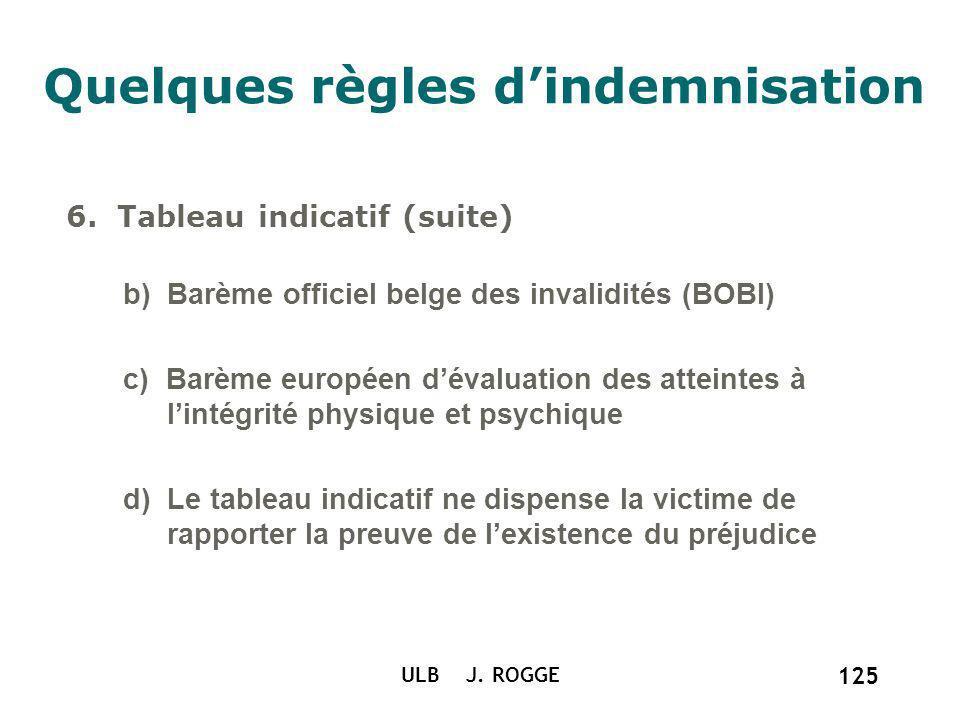 ULB J. ROGGE 125 Quelques règles dindemnisation 6. Tableau indicatif (suite) b) Barème officiel belge des invalidités (BOBI) c) Barème européen dévalu