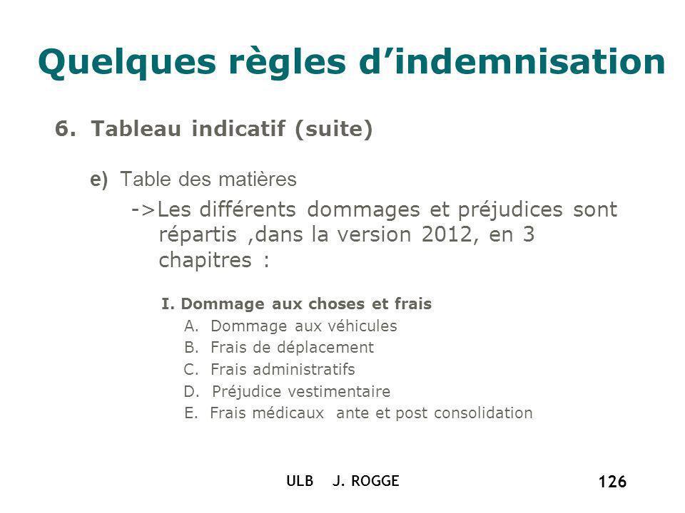 ULB J. ROGGE 126 Quelques règles dindemnisation 6. Tableau indicatif (suite) e) Table des matières ->Les différents dommages et préjudices sont répart
