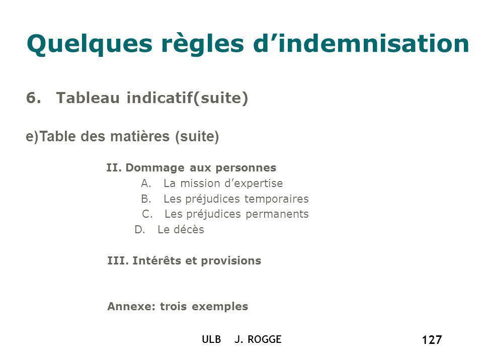 ULB J. ROGGE 127 Quelques règles dindemnisation 6.Tableau indicatif(suite) e)Table des matières (suite) II. Dommage aux personnes A. La mission dexper