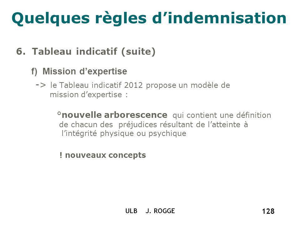 Quelques règles dindemnisation 6. Tableau indicatif (suite) f) Mission dexpertise -> le Tableau indicatif 2012 propose un modèle de mission dexpertise