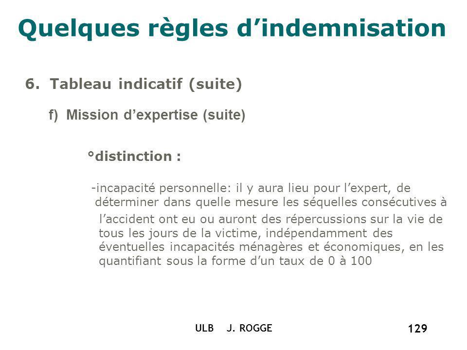 Quelques règles dindemnisation 6. Tableau indicatif (suite) f) Mission dexpertise (suite) °distinction : -incapacité personnelle: il y aura lieu pour