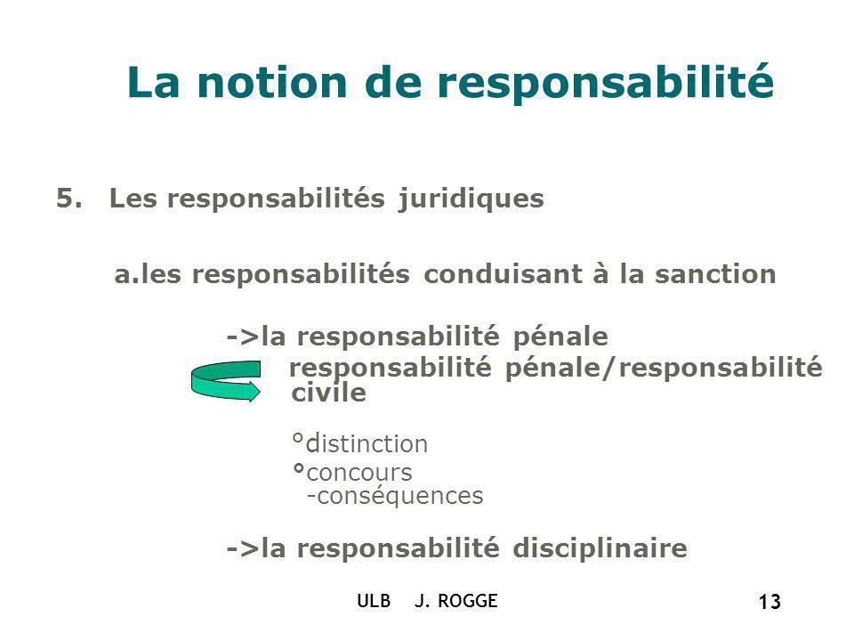 ULB J. ROGGE 13 La notion de responsabilité 5.Les responsabilités juridiques a.les responsabilités conduisant à la sanction ->la responsabilité pénale