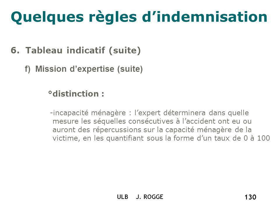 Quelques règles dindemnisation 6. Tableau indicatif (suite) f) Mission dexpertise (suite) °distinction : -incapacité ménagère : lexpert déterminera da