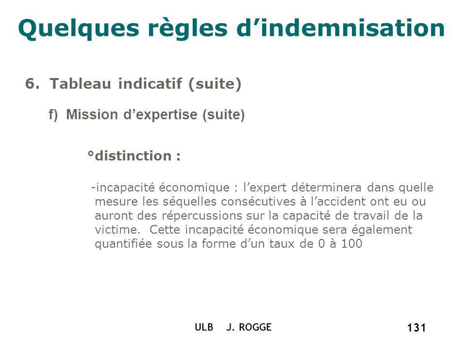Quelques règles dindemnisation 6. Tableau indicatif (suite) f) Mission dexpertise (suite) °distinction : -incapacité économique : lexpert déterminera