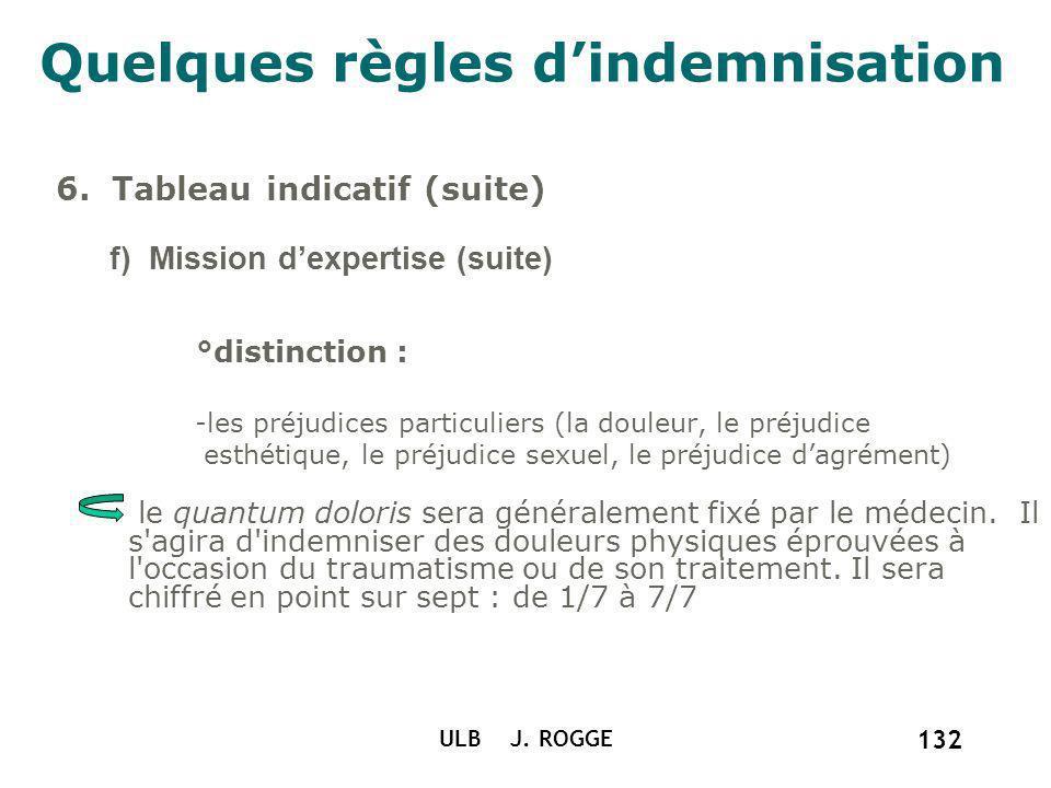 Quelques règles dindemnisation 6. Tableau indicatif (suite) f) Mission dexpertise (suite) °distinction : -les préjudices particuliers (la douleur, le