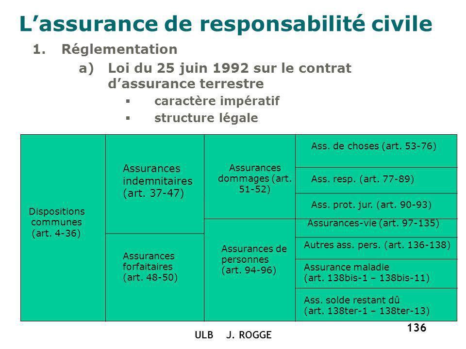 ULB J. ROGGE 136 Lassurance de responsabilité civile 1.Réglementation a)Loi du 25 juin 1992 sur le contrat dassurance terrestre caractère impératif st