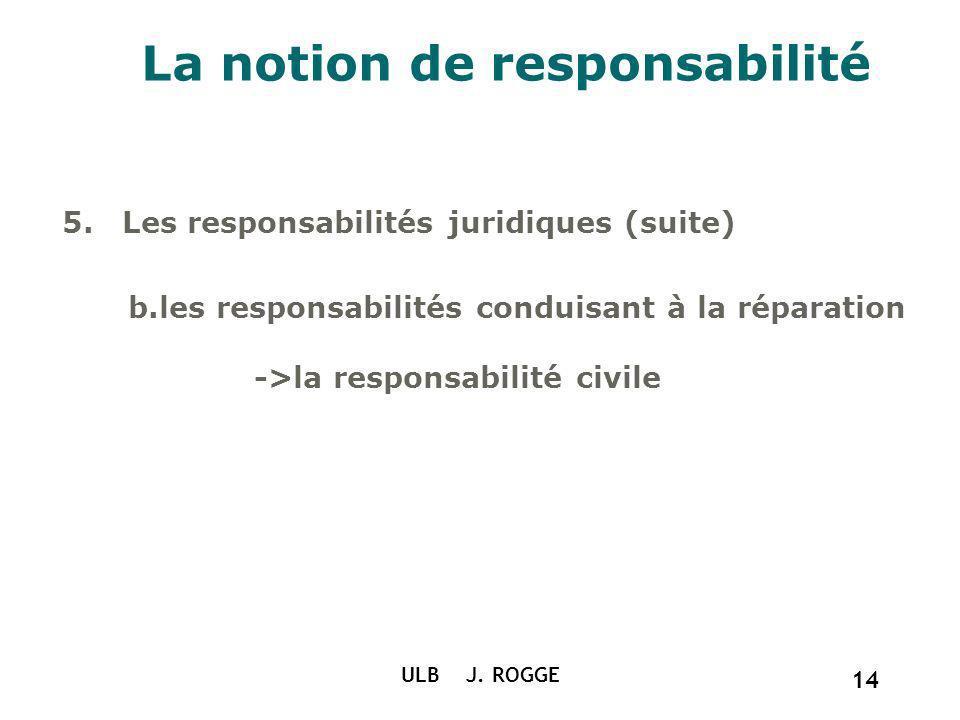ULB J. ROGGE 14 La notion de responsabilité 5.Les responsabilités juridiques (suite) b.les responsabilités conduisant à la réparation ->la responsabil