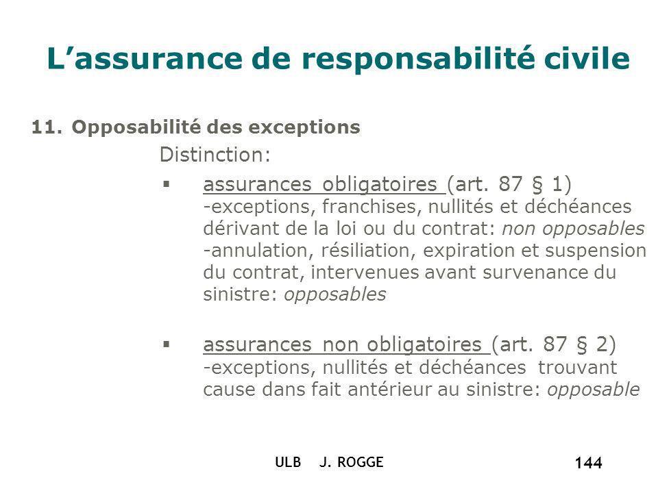 ULB J. ROGGE 144 Lassurance de responsabilité civile 11.Opposabilité des exceptions Distinction: assurances obligatoires (art. 87 § 1) -exceptions, fr