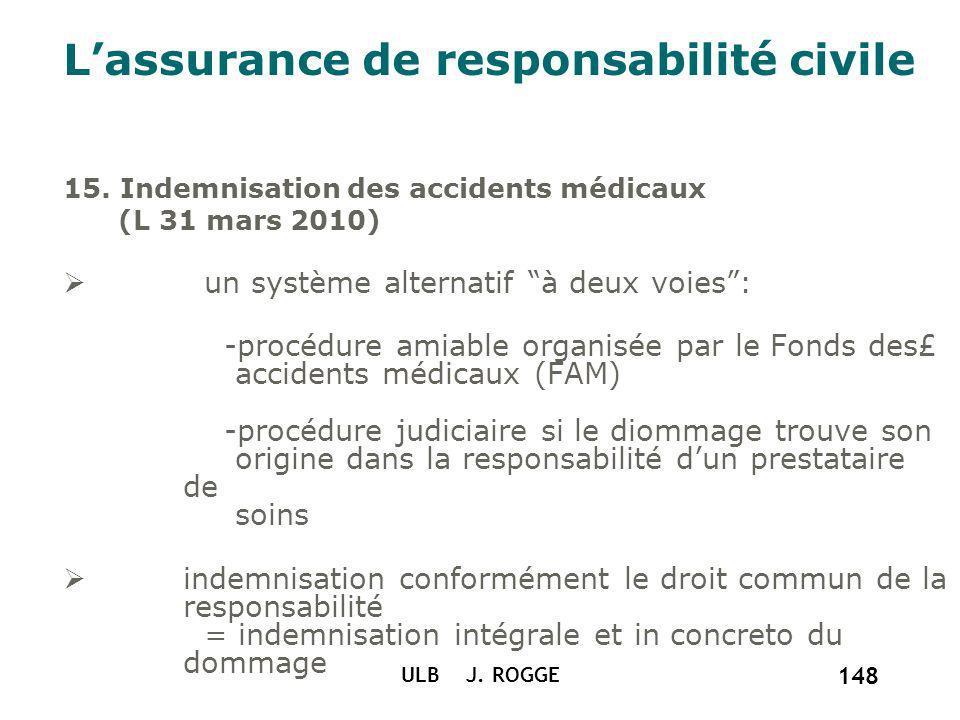 Lassurance de responsabilité civile 15. Indemnisation des accidents médicaux (L 31 mars 2010) un système alternatif à deux voies: -procédure amiable o